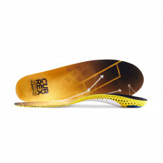 CurrexSole CleatPro Medium